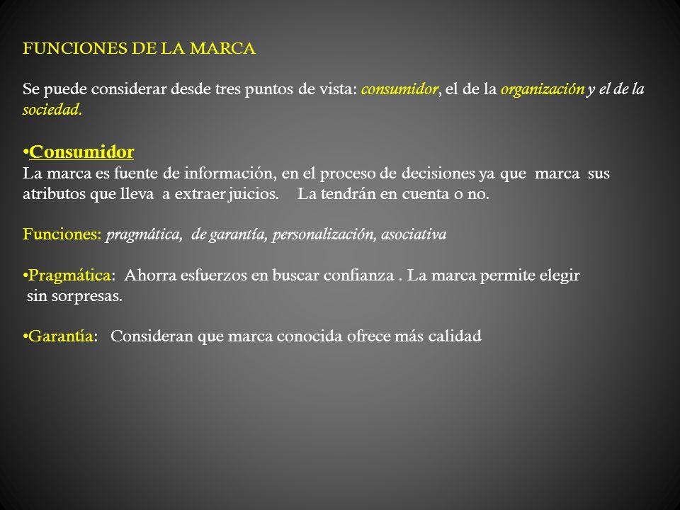 FUNCIONES DE LA MARCA Se puede considerar desde tres puntos de vista: consumidor, el de la organización y el de la sociedad. Consumidor La marca es fu
