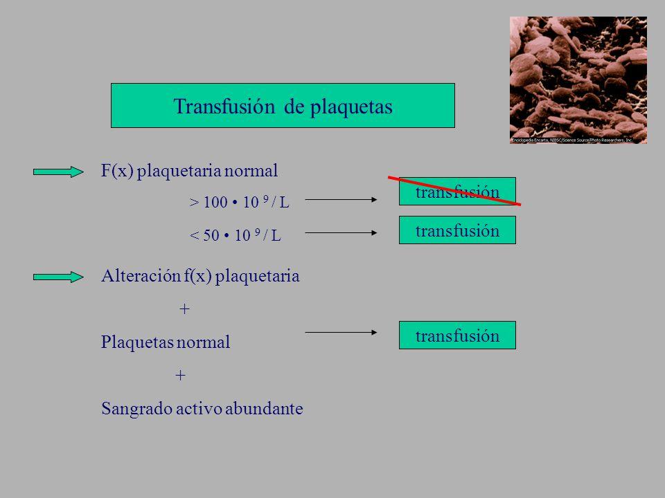 Transfusión de plaquetas F(x) plaquetaria normal > 100 10 9 / L < 50 10 9 / L transfusión Alteración f(x) plaquetaria + Plaquetas normal + Sangrado ac