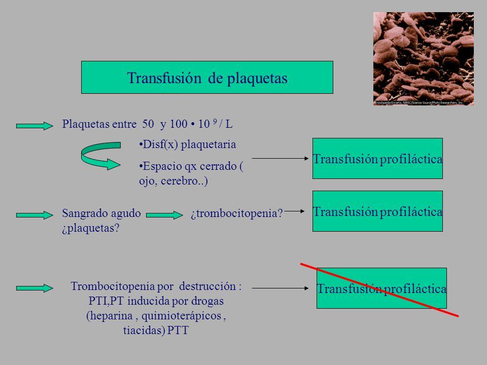 Transfusión de plaquetas 50 y 100 10 9 / LPlaquetas entre Disf(x) plaquetaria Espacio qx cerrado ( ojo, cerebro..) Transfusión profiláctica Sangrado a
