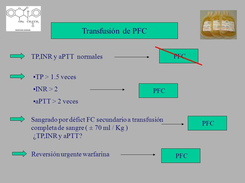 Transfusión de PFC TP,INR y aPTT normales PFC TP > 1.5 veces INR > 2 aPTT > 2 veces PFC Sangrado por défict FC secundario a transfusión completa de sa