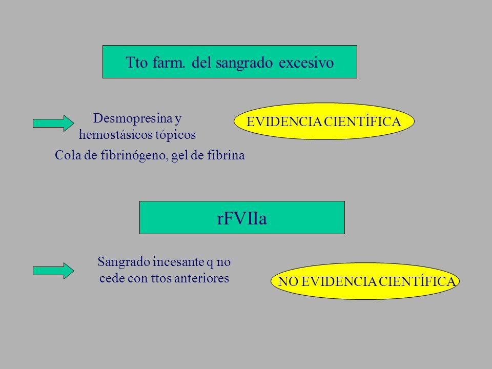 Tto farm. del sangrado excesivo Desmopresina y hemostásicos tópicos EVIDENCIA CIENTÍFICA rFVIIa Cola de fibrinógeno, gel de fibrina Sangrado incesante