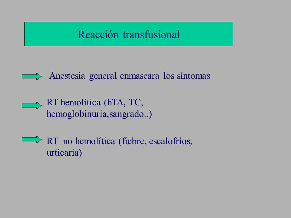 Reacción transfusional Anestesia general enmascara los síntomas RT hemolítica (hTA, TC, hemoglobinuria,sangrado..) RT no hemolítica (fiebre, escalofrí