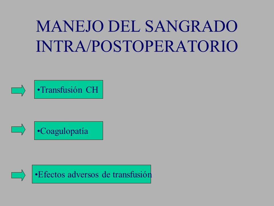 MANEJO DEL SANGRADO INTRA/POSTOPERATORIO Transfusión CH Coagulopatía Efectos adversos de transfusión