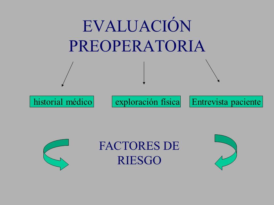 EVALUACIÓN PREOPERATORIA historial médico exploración física Entrevista paciente FACTORES DE RIESGO