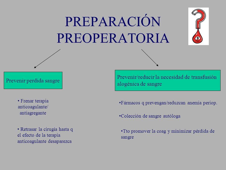 PREPARACIÓN PREOPERATORIA prevenir la pérdida de sangre Cesar tto anticoagulante Clopidogrel ± 1 sem Warfarina/sintrom Trombosis vs sangrado F(x) paciente reversión ( vit K, fc VII, PFC..) Retrasar cirugia