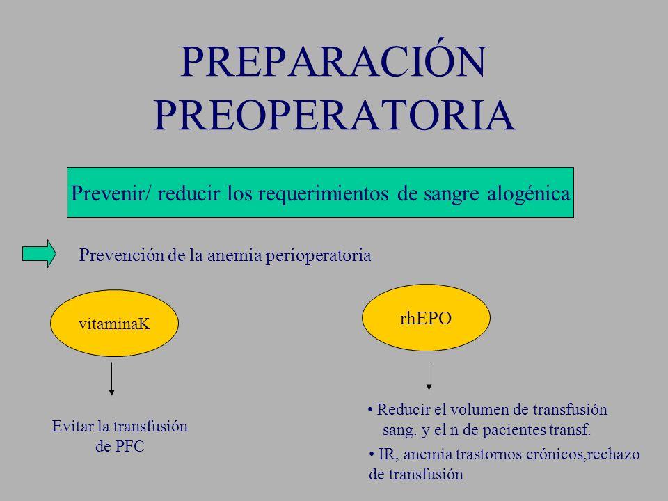 PREPARACIÓN PREOPERATORIA Prevenir/ reducir los requerimientos de sangre alogénica Prevención de la anemia perioperatoria vitaminaK rhEPO Evitar la tr