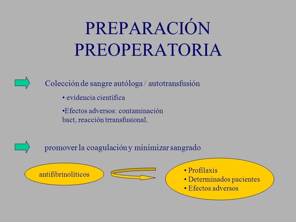PREPARACIÓN PREOPERATORIA Colección de sangre autóloga / autotransfusión evidencia científica Efectos adversos: contaminación bact, reacción trransfus