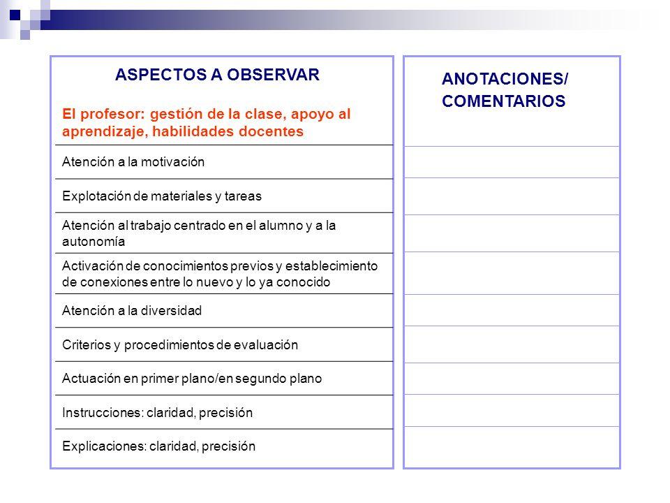 ASPECTOS A OBSERVAR ANOTACIONES/ COMENTARIOS El profesor: gestión de la clase, apoyo al aprendizaje, habilidades docentes Atención a la motivación Exp