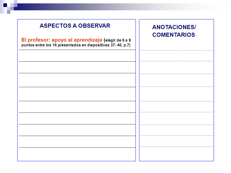 ASPECTOS A OBSERVAR ANOTACIONES/ COMENTARIOS El profesor: apoyo al aprendizaje ( elegir de 6 a 8 puntos entre los 16 presentados en diapositivas 37- 4