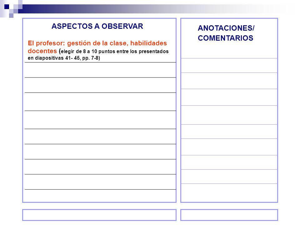 ASPECTOS A OBSERVAR ANOTACIONES/ COMENTARIOS El profesor: gestión de la clase, habilidades docentes ( elegir de 8 a 10 puntos entre los presentados en