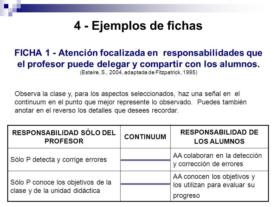 FICHA 1 - Atención focalizada en responsabilidades que el profesor puede delegar y compartir con los alumnos. (Estaire, S., 2004, adaptada de Fitzpatr