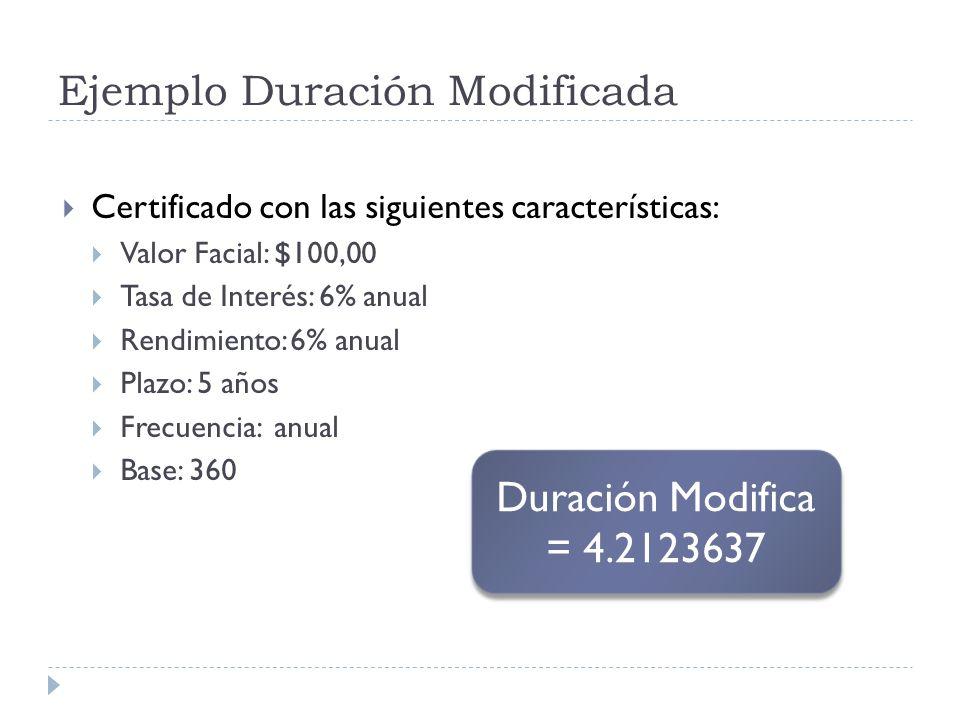 Ejemplo Duración Modificada Certificado con las siguientes características: Valor Facial: $100,00 Tasa de Interés: 6% anual Rendimiento: 6% anual Plaz