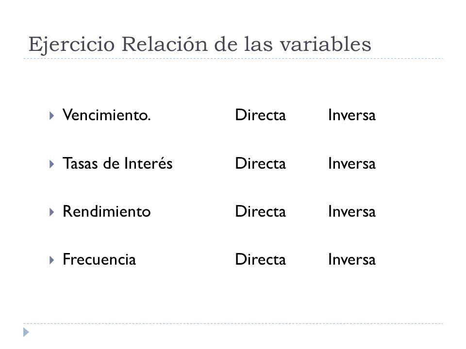 Ejercicio Relación de las variables Vencimiento.Directa Inversa Tasas de InterésDirecta Inversa RendimientoDirectaInversa FrecuenciaDirectaInversa
