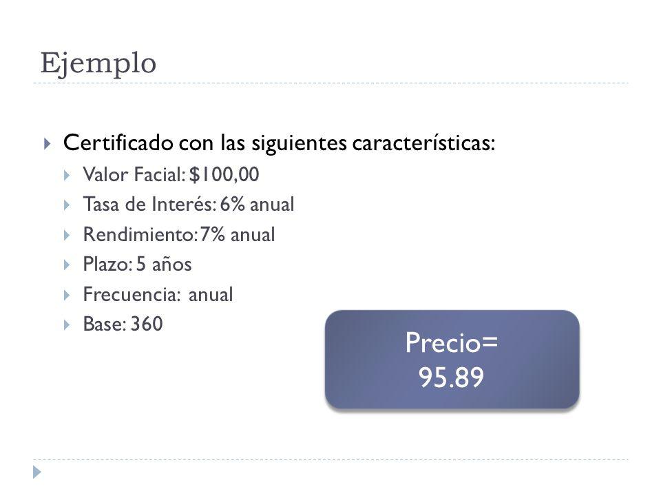 Ejemplo Certificado con las siguientes características: Valor Facial: $100,00 Tasa de Interés: 6% anual Rendimiento: 7% anual Plazo: 5 años Frecuencia