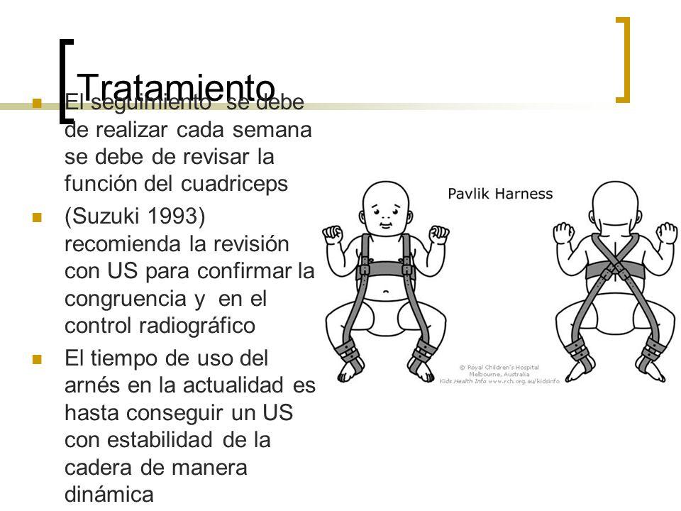 Tratamiento El seguimiento se debe de realizar cada semana se debe de revisar la función del cuadriceps (Suzuki 1993) recomienda la revisión con US pa