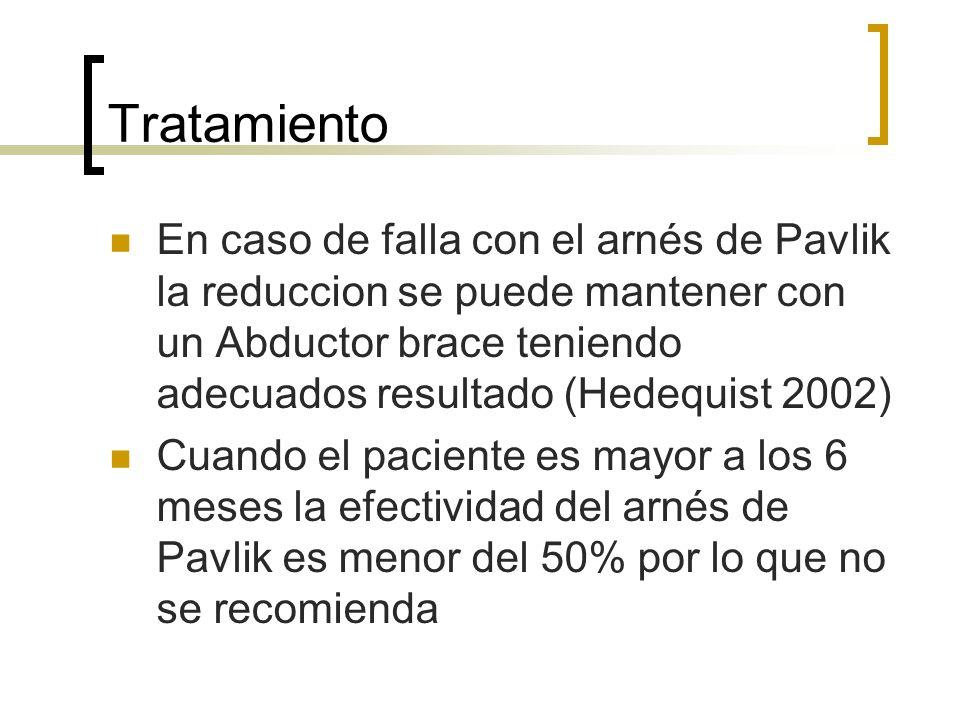 Tratamiento En caso de falla con el arnés de Pavlik la reduccion se puede mantener con un Abductor brace teniendo adecuados resultado (Hedequist 2002)