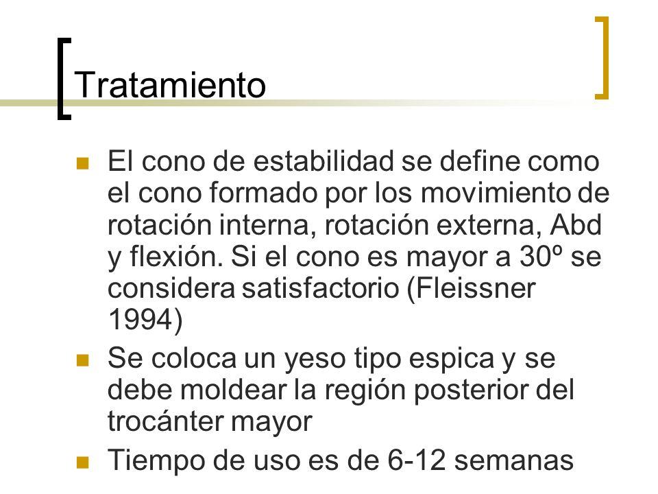 Tratamiento El cono de estabilidad se define como el cono formado por los movimiento de rotación interna, rotación externa, Abd y flexión. Si el cono