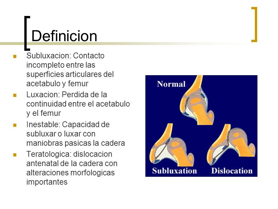 Definicion Subluxacion: Contacto incompleto entre las superficies articulares del acetabulo y femur Luxacion: Perdida de la continuidad entre el aceta