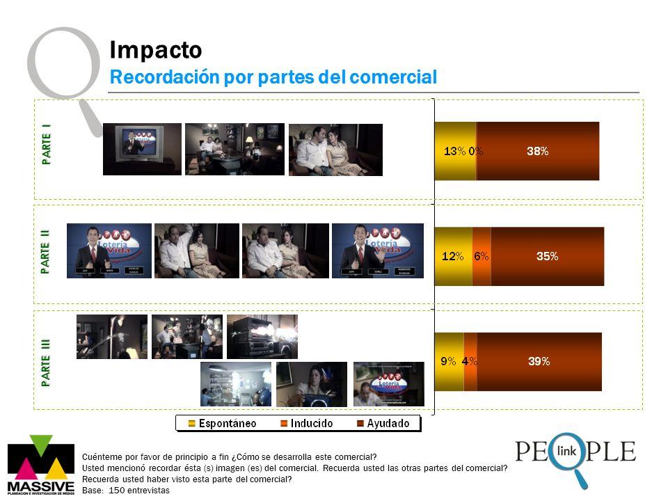 PARTE I Impacto Recordación por partes del comercial Cuénteme por favor de principio a fin ¿Cómo se desarrolla este comercial.