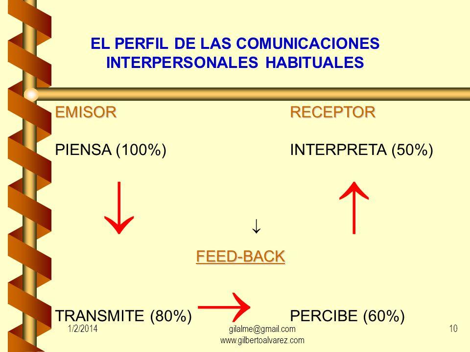 COMUNICACIÓN Comunicar es poner en común, es Compartir La Comunicación es un proceso que se desarrolla en 5 pasos: Elaboración de la idea Codificación