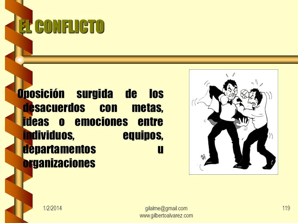 1/2/2014gilalme@gmail.com www.gilbertoalvarez.com 118 MANEJO DE CONFLICTOS