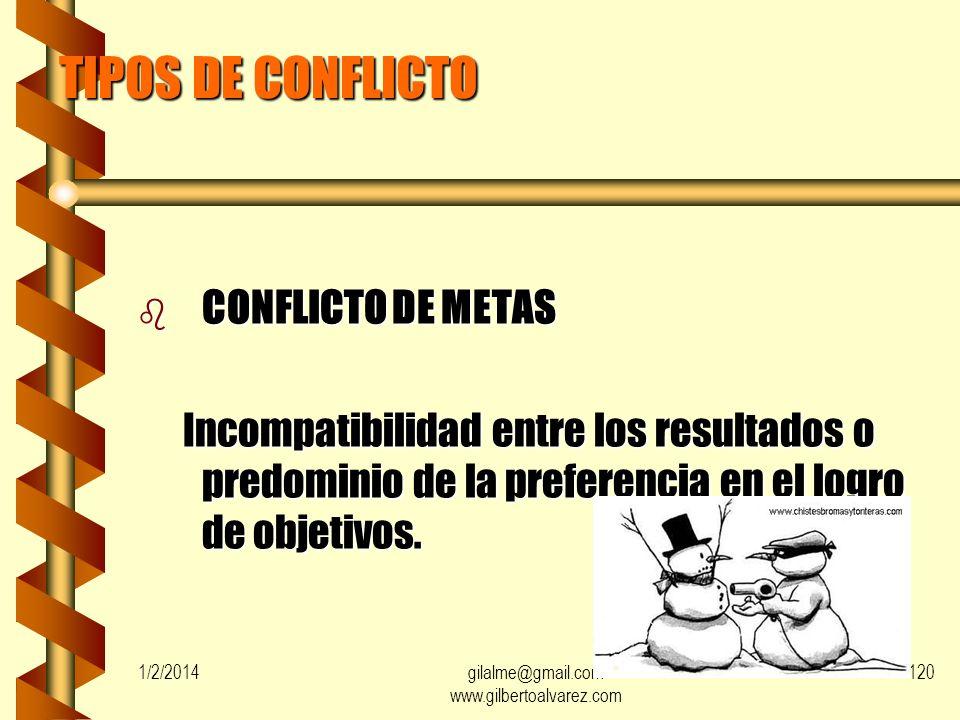 1/2/2014gilalme@gmail.com www.gilbertoalvarez.com 119 EL CONFLICTO Oposición surgida de los desacuerdos con metas, ideas o emociones entre individuos,
