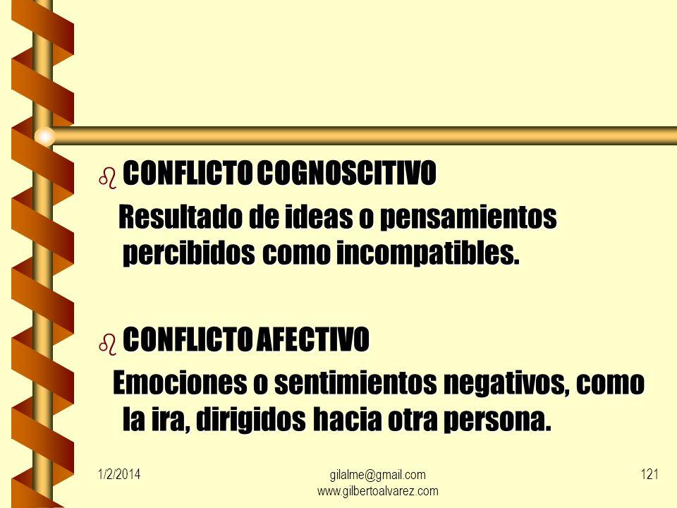 1/2/2014gilalme@gmail.com www.gilbertoalvarez.com 120 TIPOS DE CONFLICTO b CONFLICTO DE METAS Incompatibilidad entre los resultados o predominio de la