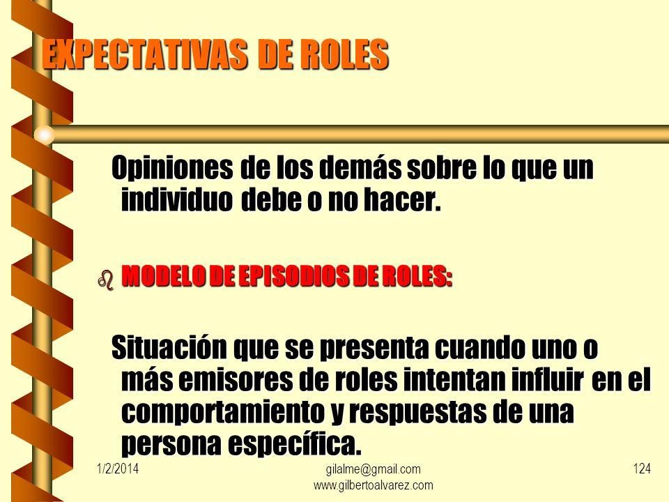 1/2/2014gilalme@gmail.com www.gilbertoalvarez.com 123 Experimentación de presiones fuertes y de expectativas incongruentes. Experimentación de presion