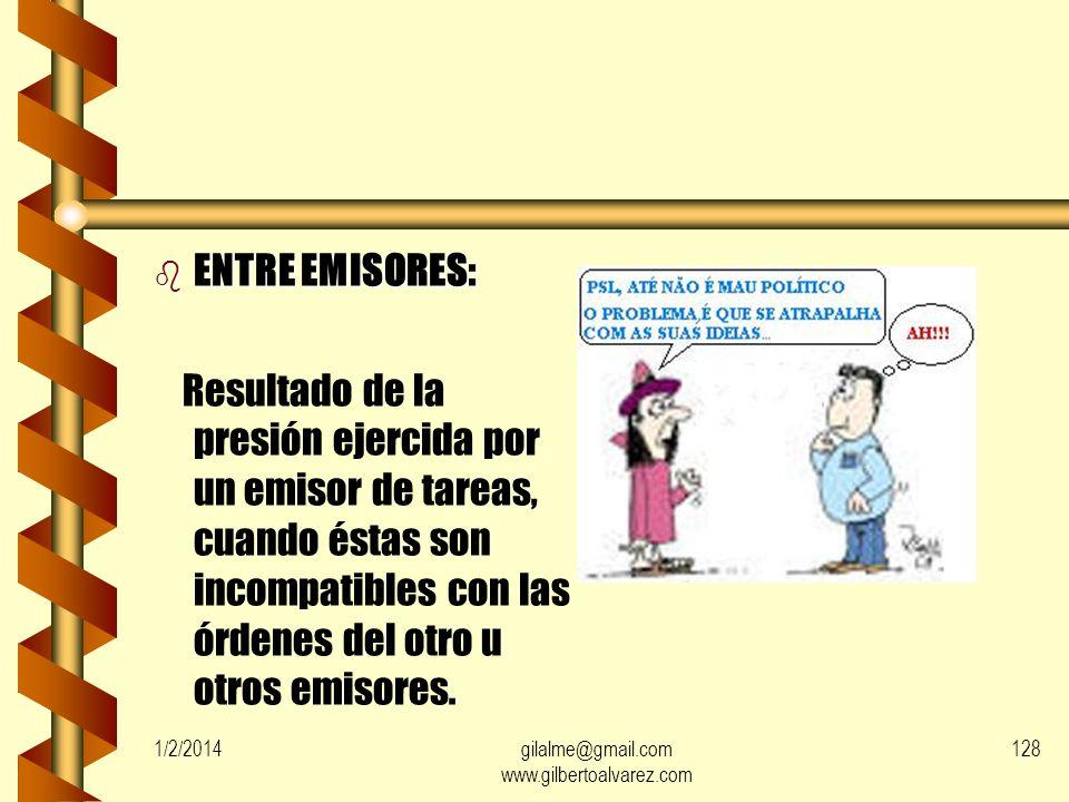 1/2/2014gilalme@gmail.com www.gilbertoalvarez.com 127 TIPOS DE CONFLICTO DE ROLES b POR UN EMISOR: Resultado de la recepción de mensajes contradictori