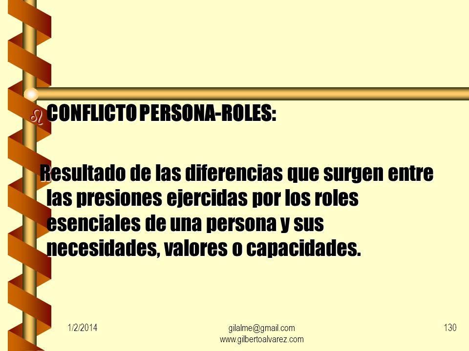 1/2/2014gilalme@gmail.com www.gilbertoalvarez.com 129 b b ENTRE ROLES: Resultado de la presión que ejercen las funciones comprometidas con la pertenen