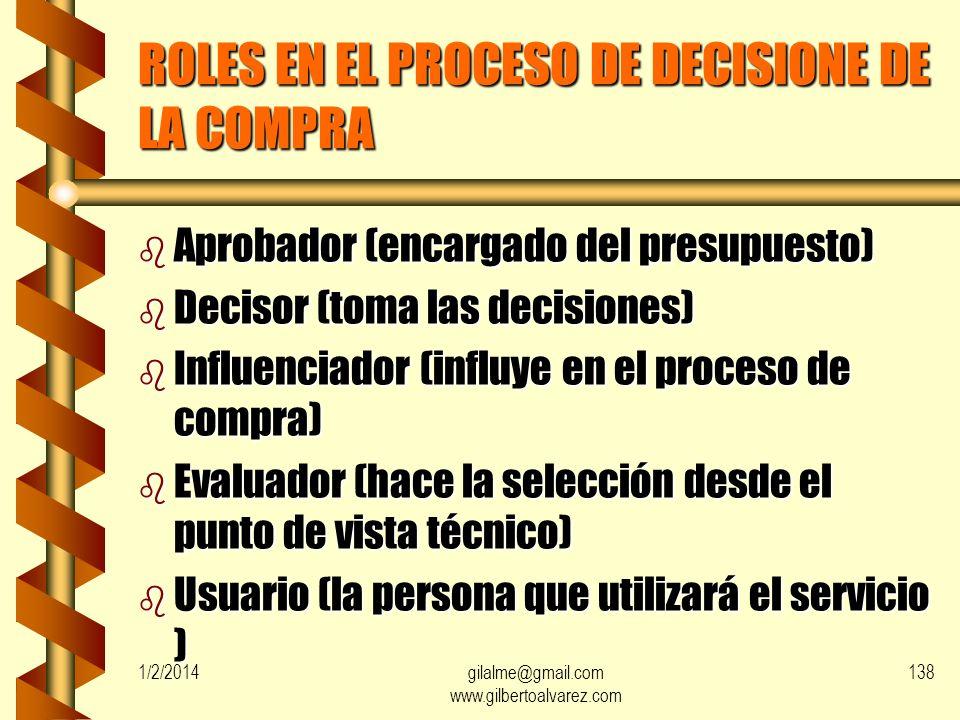 TIPOS DE CLIENTES Conocer el cliente y como toman las decisiones es vital en el proceso de compra 1/2/2014137gilalme@gmail.com www.gilbertoalvarez.com