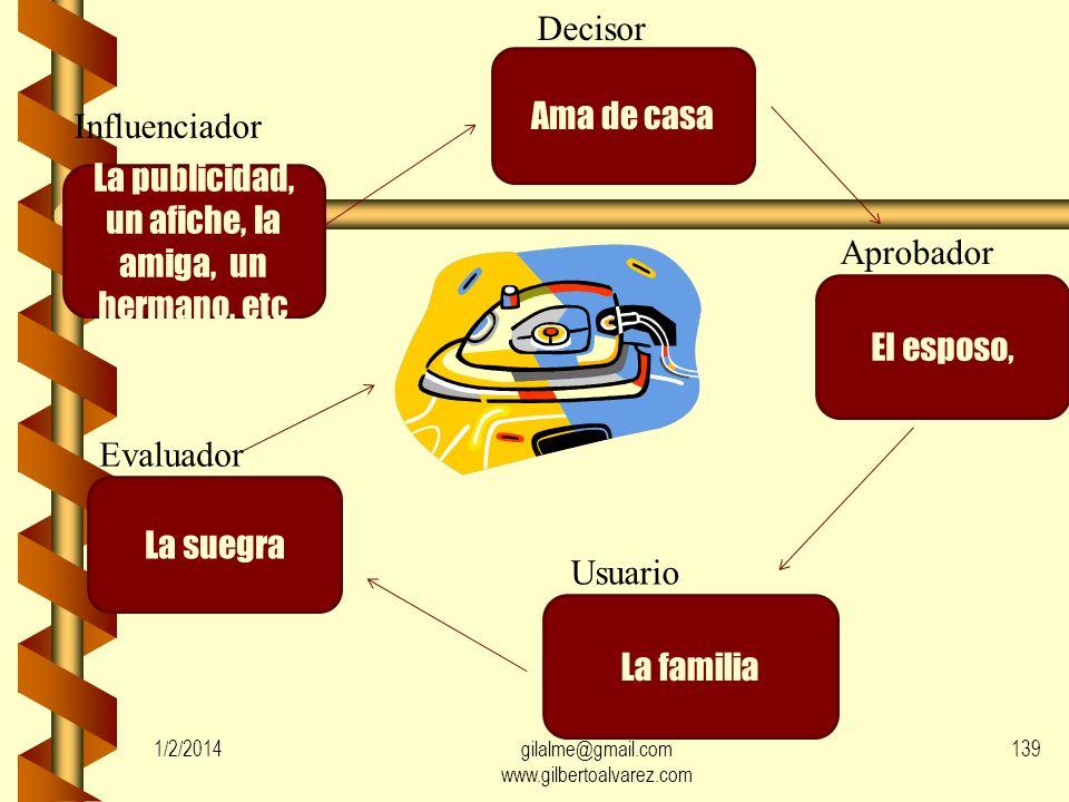 ROLES EN EL PROCESO DE DECISIONE DE LA COMPRA b Aprobador (encargado del presupuesto) b Decisor (toma las decisiones) b Influenciador (influye en el p
