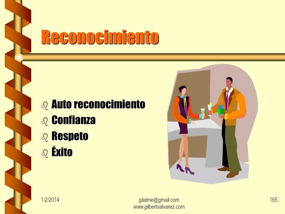 Afiliación b Amistad b Afecto b Intimidad sexual 1/2/2014164gilalme@gmail.com www.gilbertoalvarez.com
