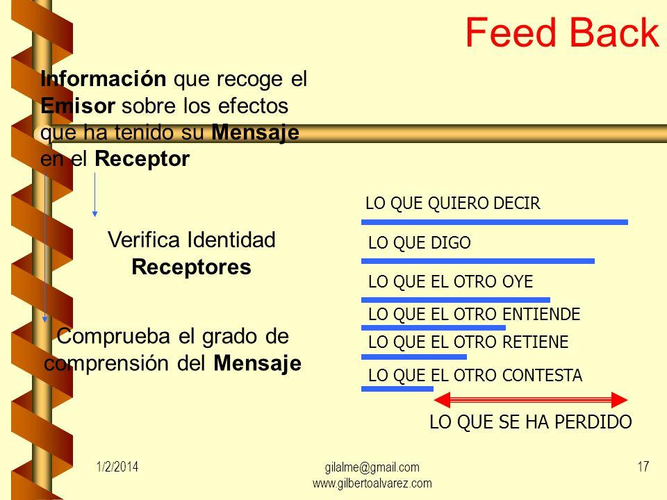 PRINCIPIOS DE CODIFICACIÓN DE MENSAJESRELEVANCIA SENCILLEZ DEFINICIÓN ESTRUCTURA REPETICIÓN COMPARACIÓN ÉNFASIS 1/2/201416gilalme@gmail.com www.gilber