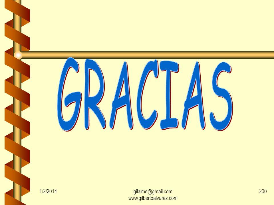 1/2/2014gilalme@gmail.com www.gilbertoalvarez.com 199 Dos caballeros que se movían muy deprisa en el interior de un hipermercado con sus carritos de c