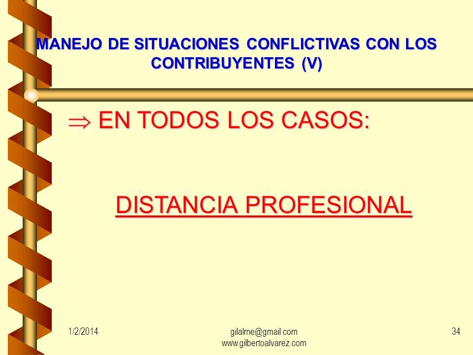 MANEJO DE SITUACIONES CONFLICTIVAS CON LOS CONTRIBUYENTES (IV) CONTRIBUYENTE MINUCIOSO CONTRIBUYENTE MINUCIOSO * Sabe perfectamente lo que desea * Es