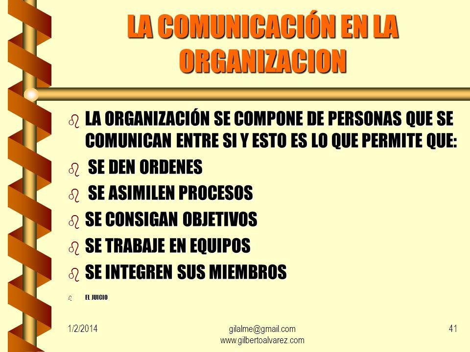 1/2/2014gilalme@gmail.com www.gilbertoalvarez.com 40 LA VENTANA DE JOHARI USTED EL GRUPO SECRETA OCULTAABIERTA CIEGA PAREJAS CARA A CARA