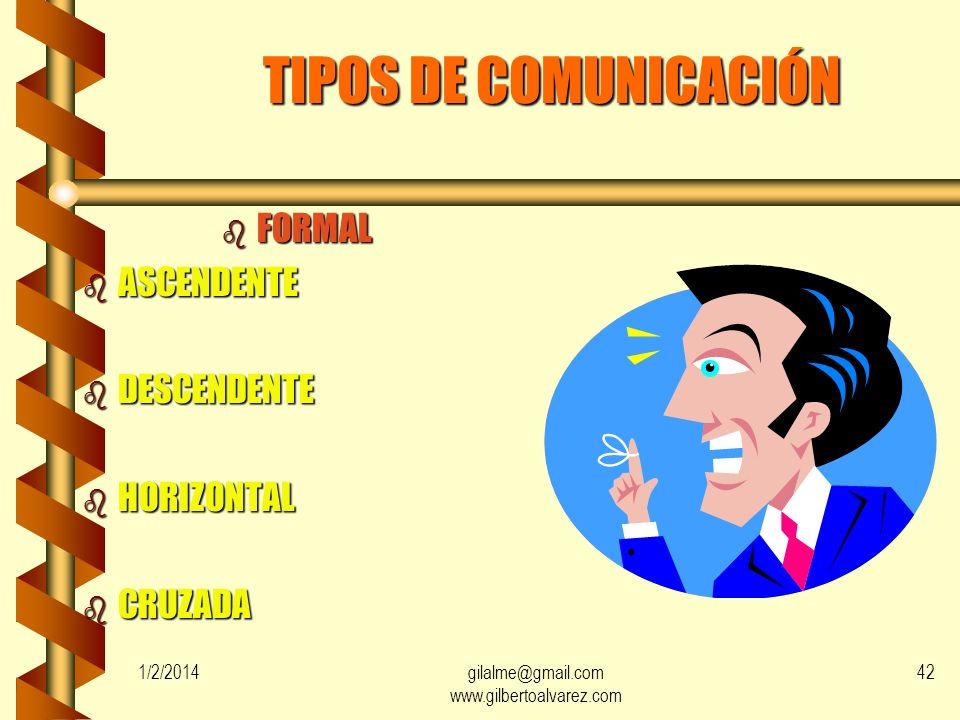1/2/2014gilalme@gmail.com www.gilbertoalvarez.com 41 LA COMUNICACIÓN EN LA ORGANIZACION b LA ORGANIZACIÓN SE COMPONE DE PERSONAS QUE SE COMUNICAN ENTR