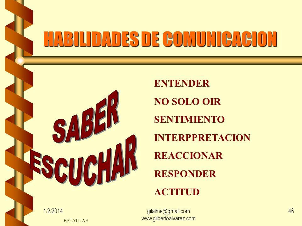 1/2/2014gilalme@gmail.com www.gilbertoalvarez.com 45 HABILIDADES DE COMUNICACION b TENER UN PROPOSITO b UN CONTENIDO b ADAPTAR EL MENSAJE AL PUBLICO b