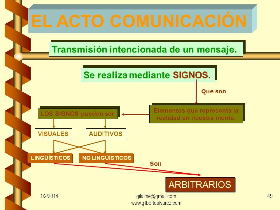 Bla 1/2/201448gilalme@gmail.com www.gilbertoalvarez.com