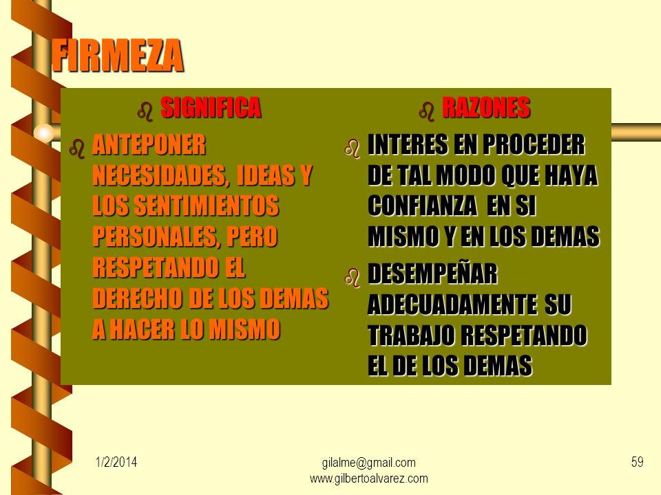 1/2/2014gilalme@gmail.com www.gilbertoalvarez.com 58AGRESIVIDAD b SIGNIFICA b ANTEPONER ANTE TODO SUS IDEAS Y SENTIMIENTOS SIN IMPORTAR LO QUE OTROS P