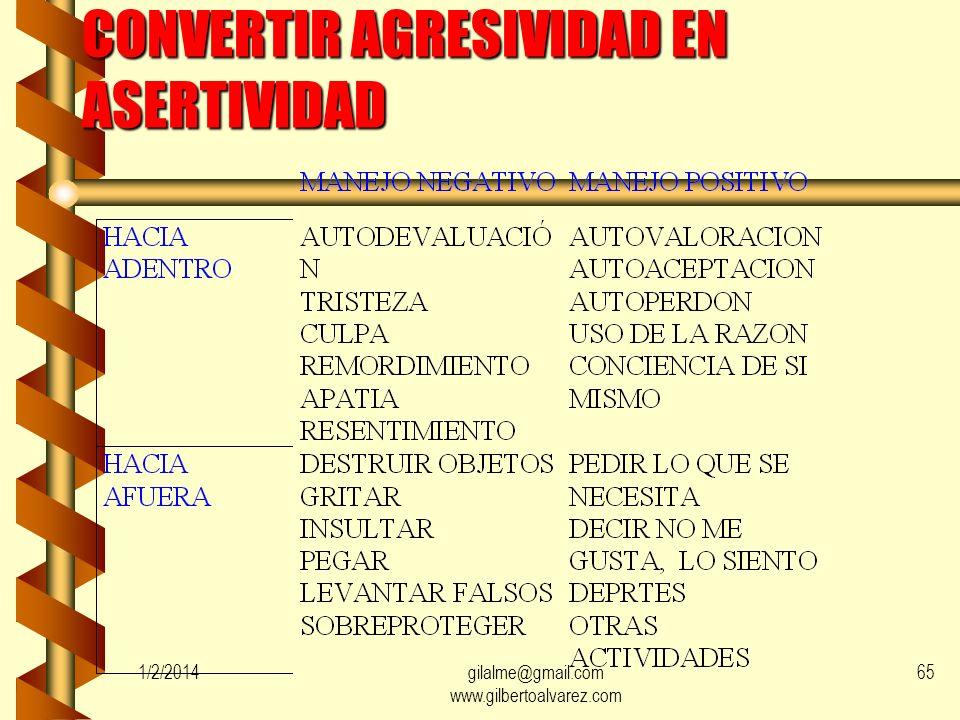 1/2/2014gilalme@gmail.com www.gilbertoalvarez.com 64 DERECHOS DE LA ASERTIVIDAD b A TOMAR DECISIONES b A DECIR NO ENTIENDO b A DECIR NO ME IMPORTA TOD