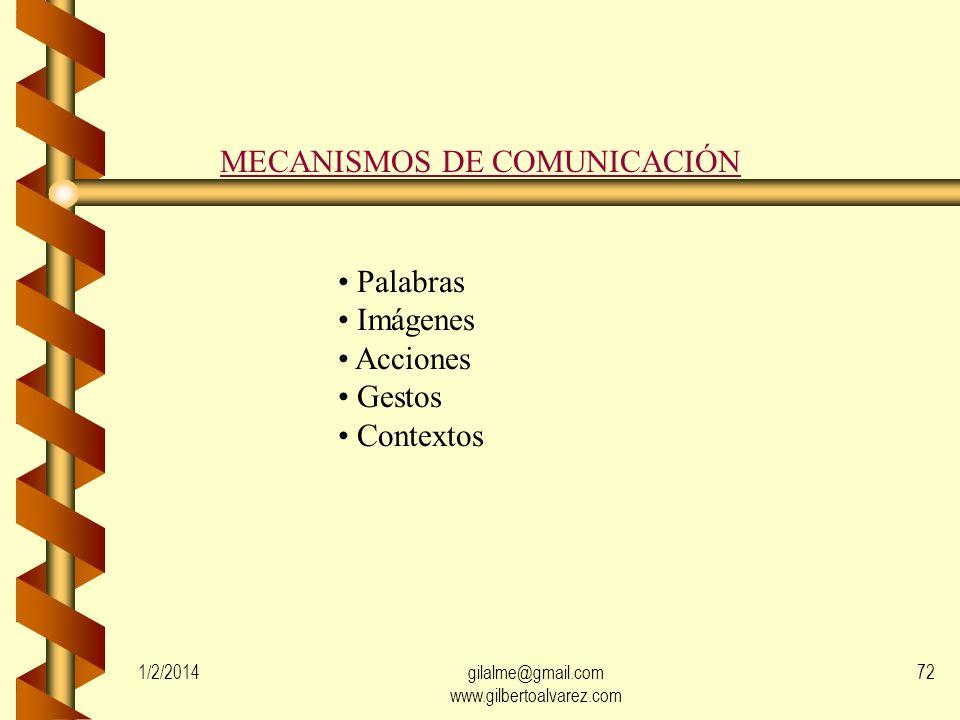 TIPOS DE COMUNICACIÓN Escrita Verbal Corporal 1/2/201471gilalme@gmail.com www.gilbertoalvarez.com