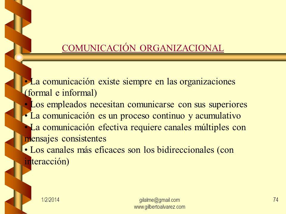 COMUNICACIÓN EFECTIVA Simplificación y precisión en mensajes escritos Capacidad de escucha empática Coherencia entre el mensaje y la acción 2 reglas b