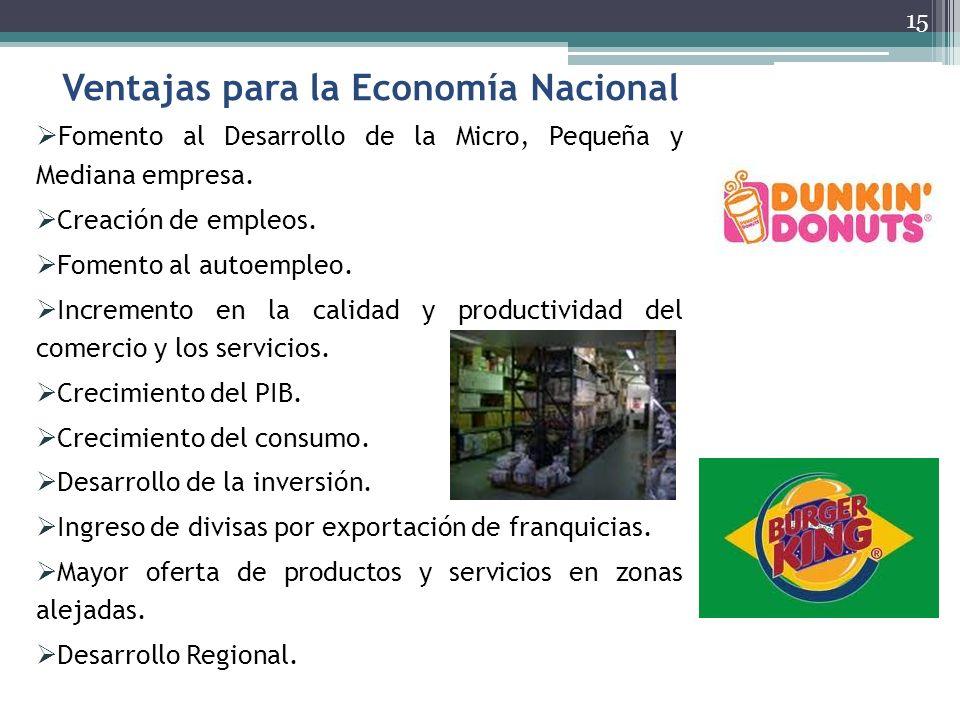 15 Ventajas para la Economía Nacional Fomento al Desarrollo de la Micro, Pequeña y Mediana empresa. Creación de empleos. Fomento al autoempleo. Increm