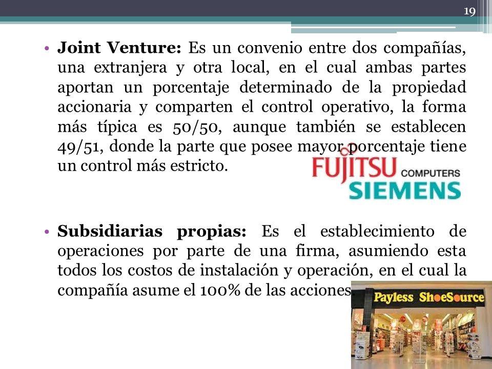 Joint Venture: Es un convenio entre dos compañías, una extranjera y otra local, en el cual ambas partes aportan un porcentaje determinado de la propie