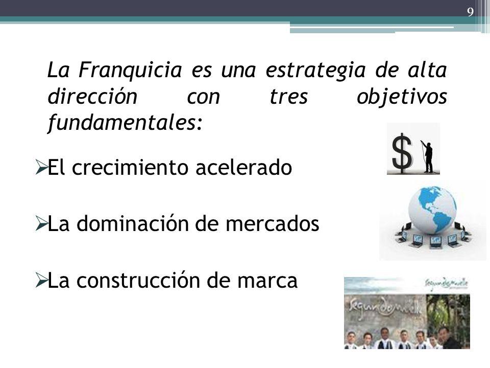 9 La Franquicia es una estrategia de alta dirección con tres objetivos fundamentales: El crecimiento acelerado La dominación de mercados La construcci