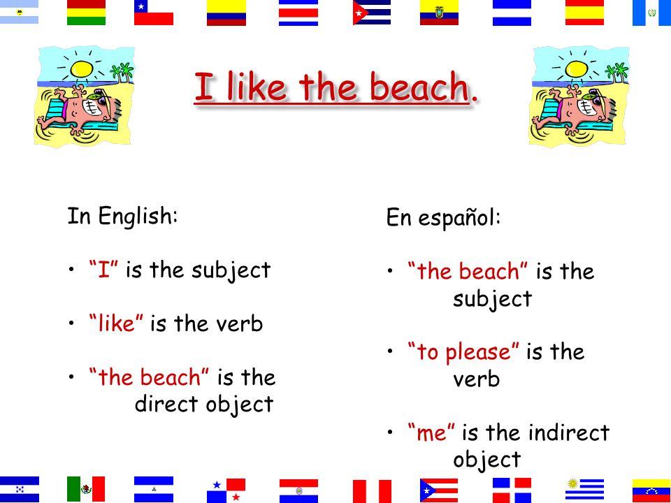 Por ejemplo: In English we say: I like Spanish. En español decimos: Me gusta el Español.
