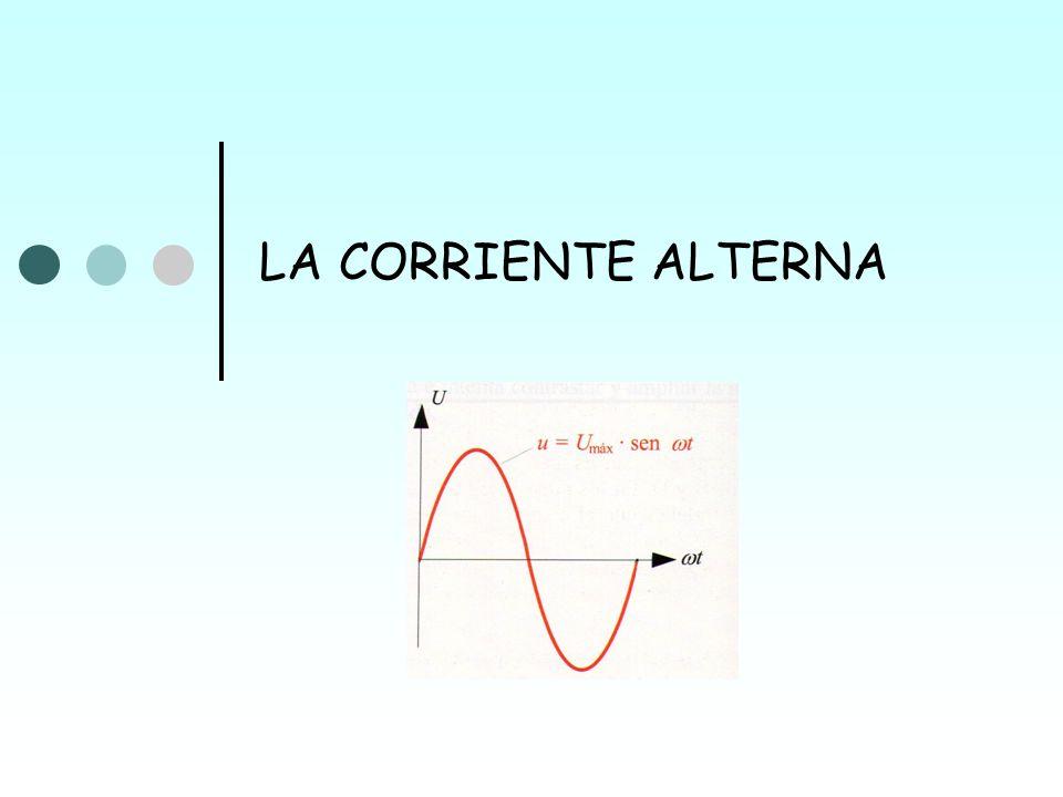 Circuito con condensador Un circuito tiene sólo capacidad cuando está desprovisto de resistencia óhmica y autoinducción Al conectar un condensador de capacidad C a una tensión alterna senoidal de valor eficaz V y frecuencia f.
