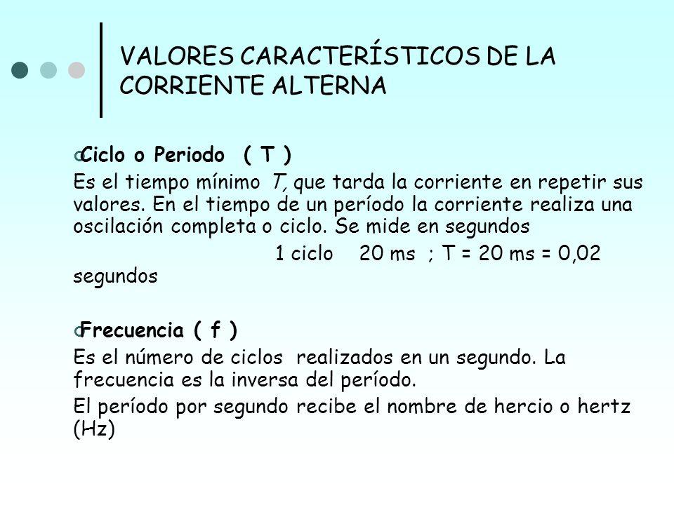 VALORES CARACTERÍSTICOS DE LA CORRIENTE ALTERNA Ciclo o Periodo ( T ) Es el tiempo mínimo T, que tarda la corriente en repetir sus valores. En el tiem